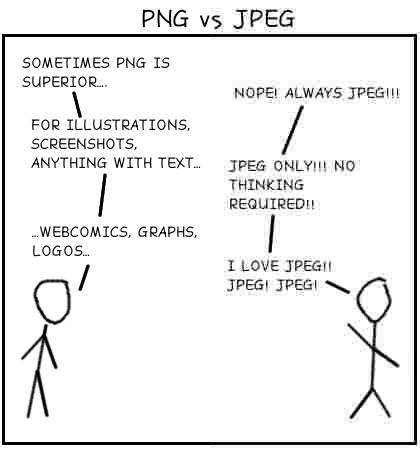 jpg_vs_png2
